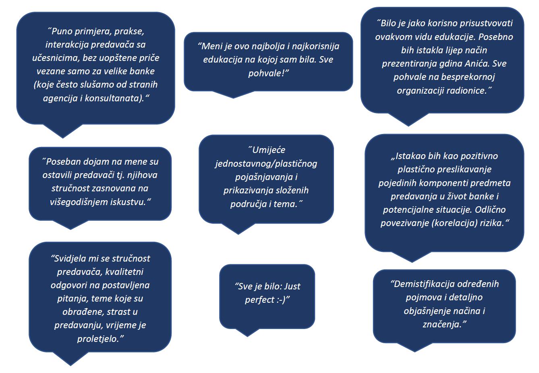 Komentari Op2M risk consulting SEE 2020